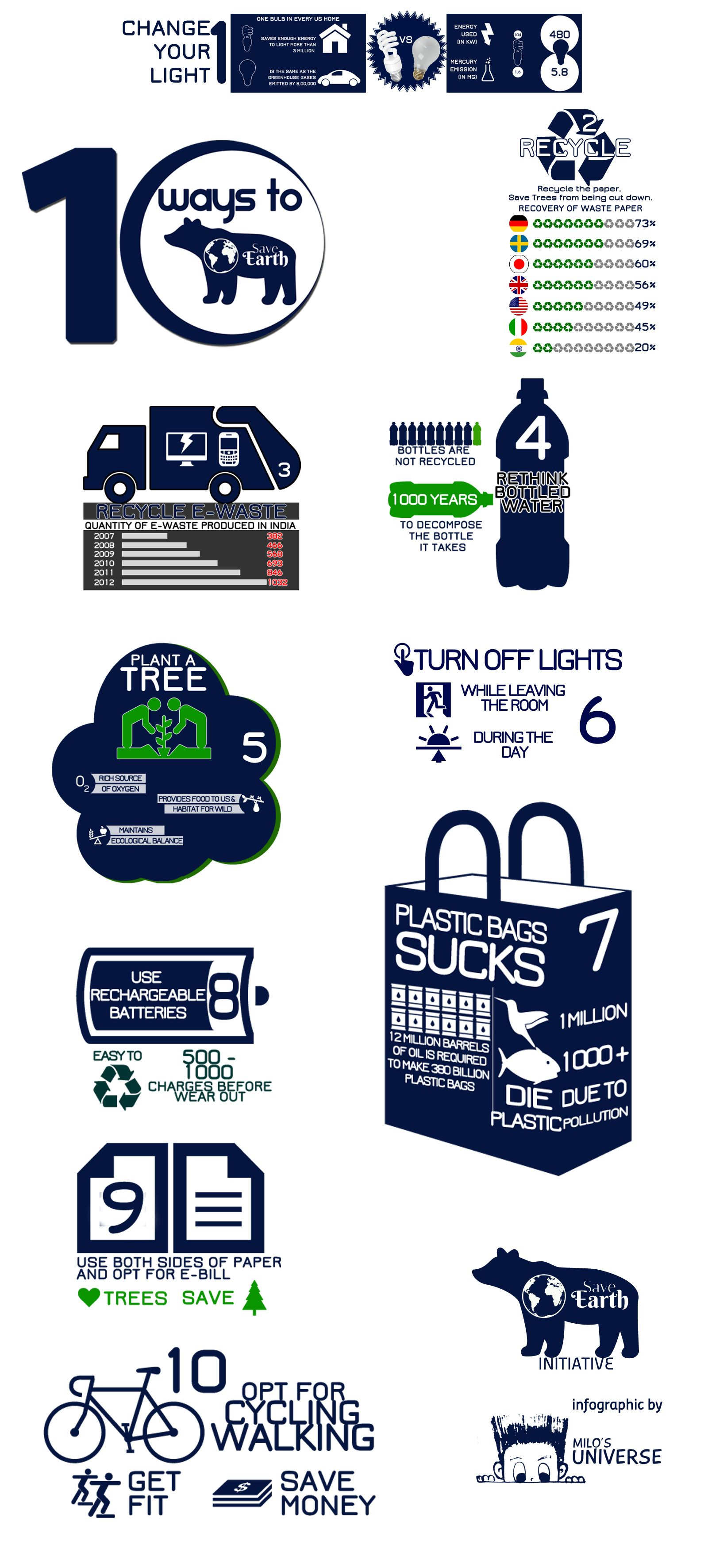 10 Ways To Save Our Planet Earth Infographic