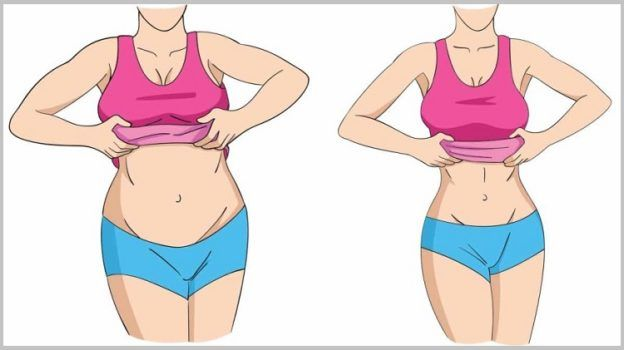 Weight Loss 4 Hour Body