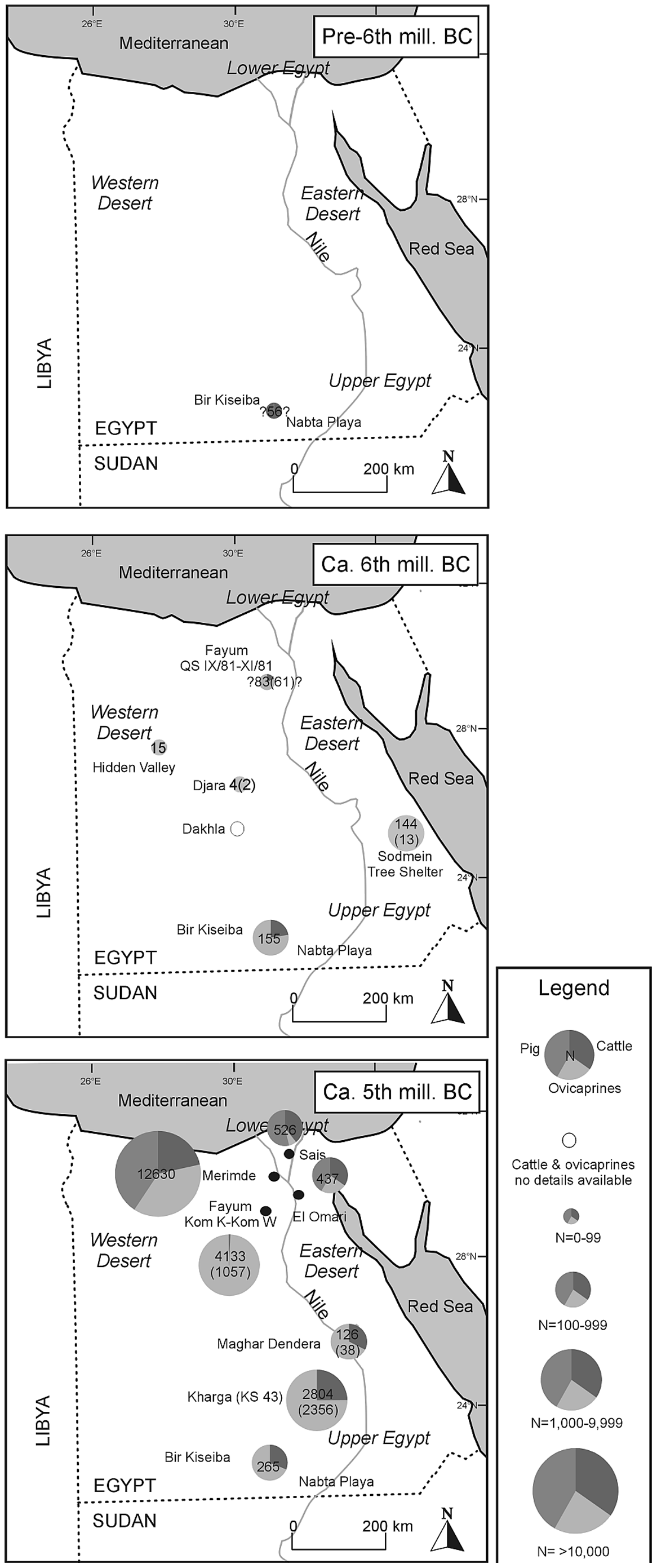 Faunal evidence from the Fayum Neolithic is often cited in