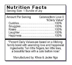 Water Bottle Labels Ingredients Google Search Nutrition Facts Label Nutrition Facts Nutrition