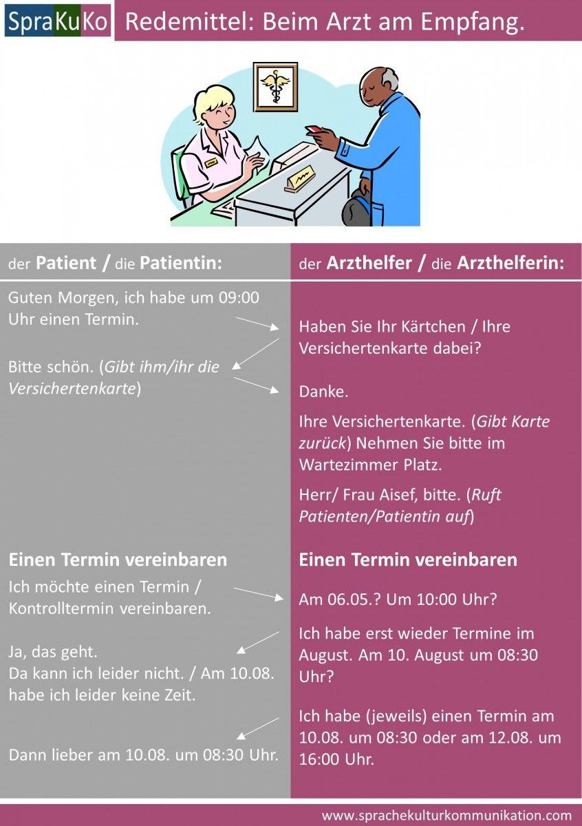 Redemittel: Beim Arzt am Empfang. | Wortschatz nach Themen in 2018 ...
