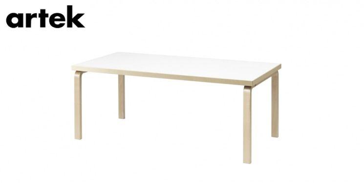 Pöytä 83