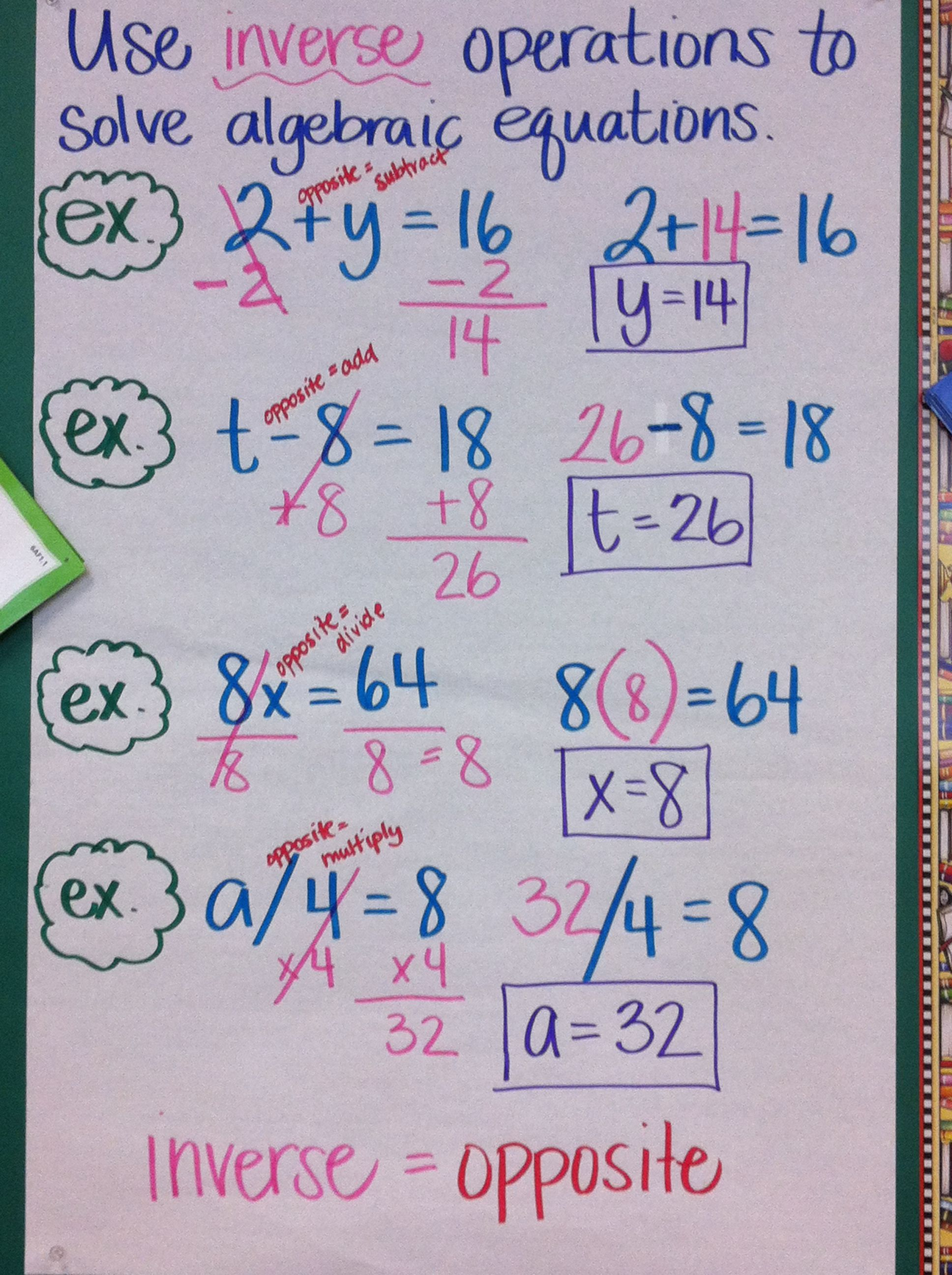 Pin By Cadijha Anderson On Education Math Anchor Charts Sixth Grade Math Middle School Math Inverse subtraction and addition