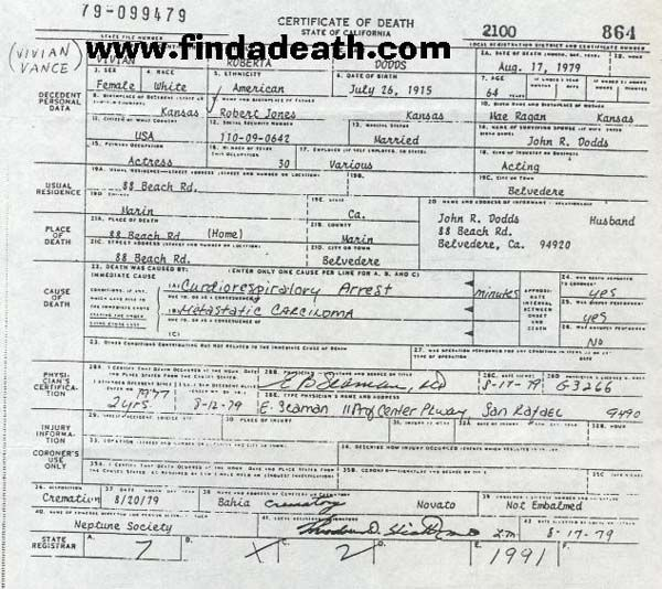 Vivian Vance Death She Was Cremated And Scattered In The