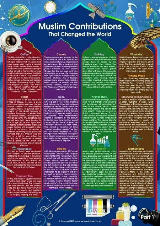 1001 inventions muslim heritage in our world
