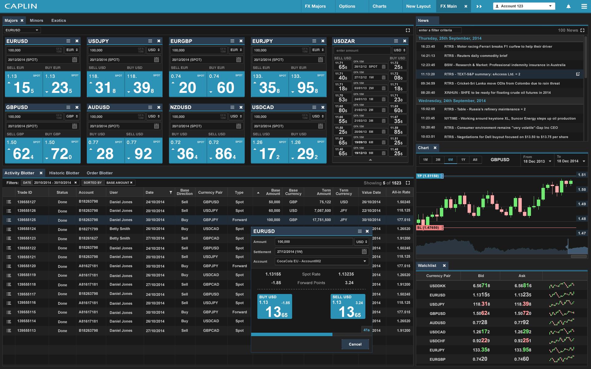 Tradeweb Trading Platform Google Search In 2020 Ux Design