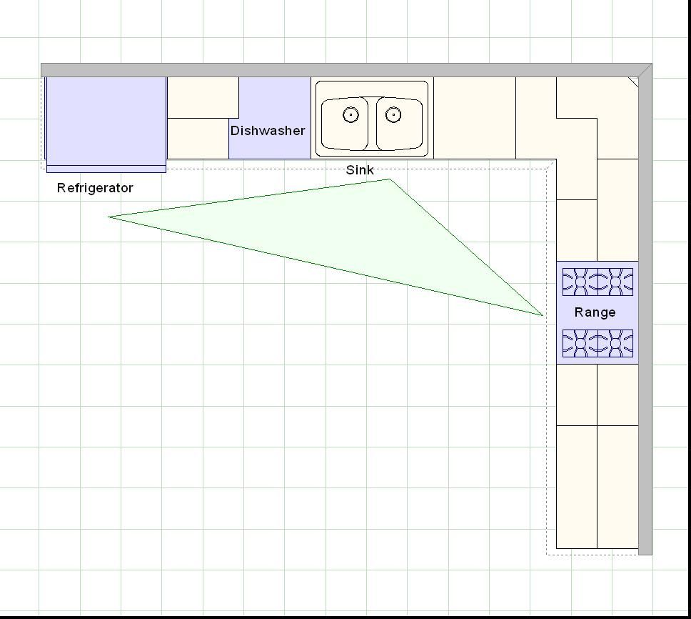 Kitchen Plan L Shaped Layout: Shape Kitchen Work Triangle