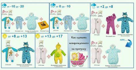 Как одевать новорожденного на прогулку | Как одевать малыша