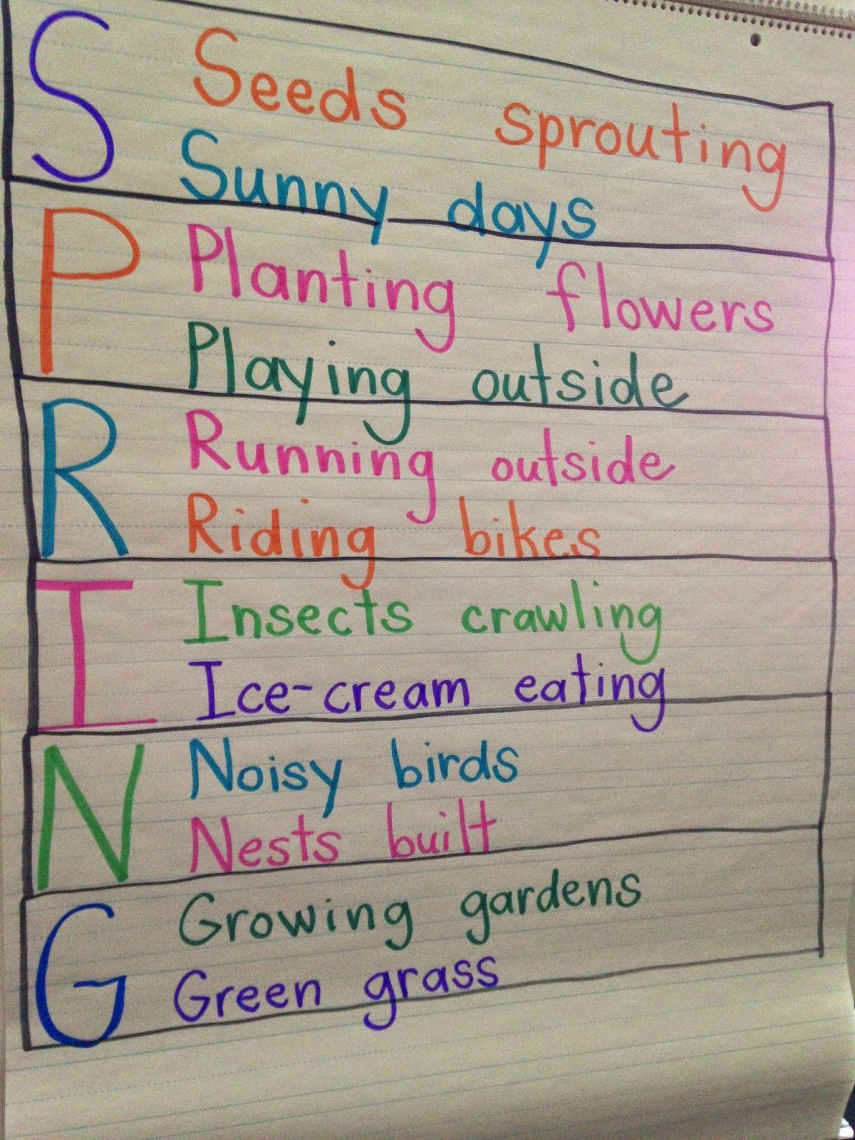 Poetry Bonanza! | Writing | Kindergarten poetry, Teaching