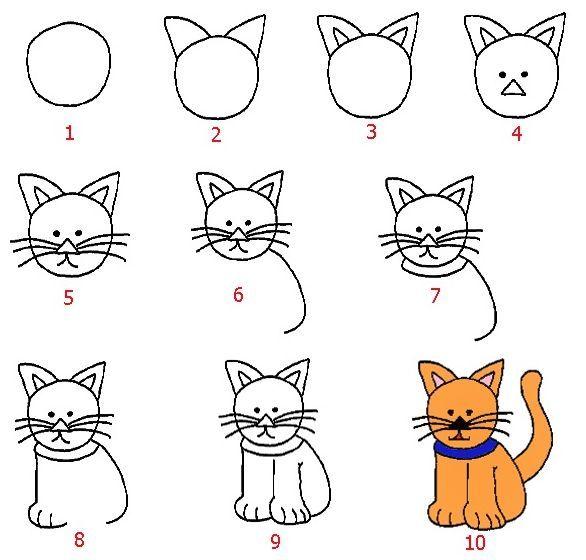 Como Dibujar Animales Faciles Para Ninos Gatito Drawings Art Y