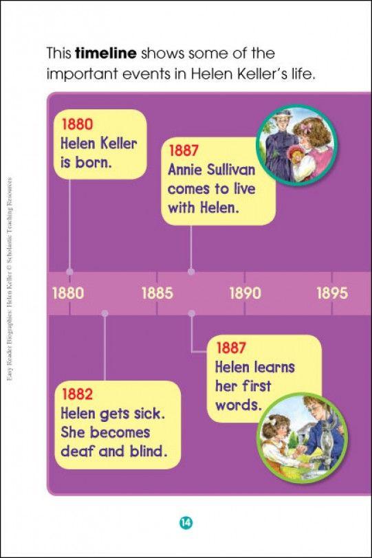 Timeline Of Helen Keller S Life Easy Reader Biographies Helen
