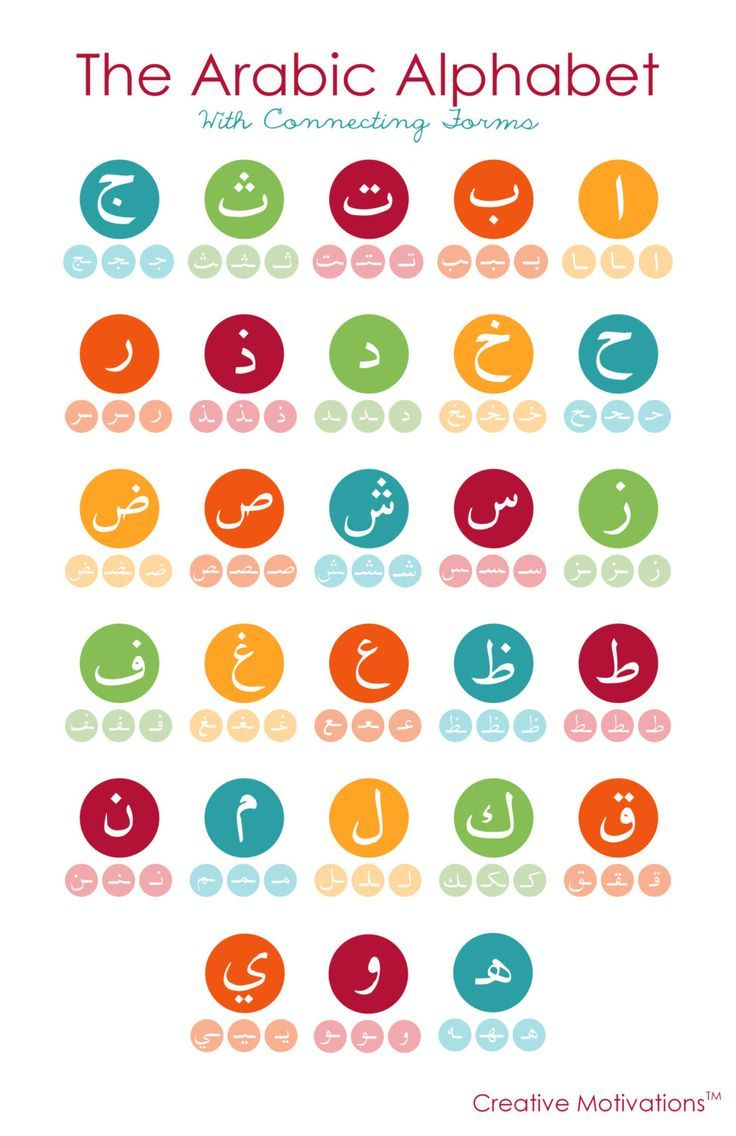 Arabic alphabet for kids with cute animals and fruit for each letter - Arabic Alphabet Poster