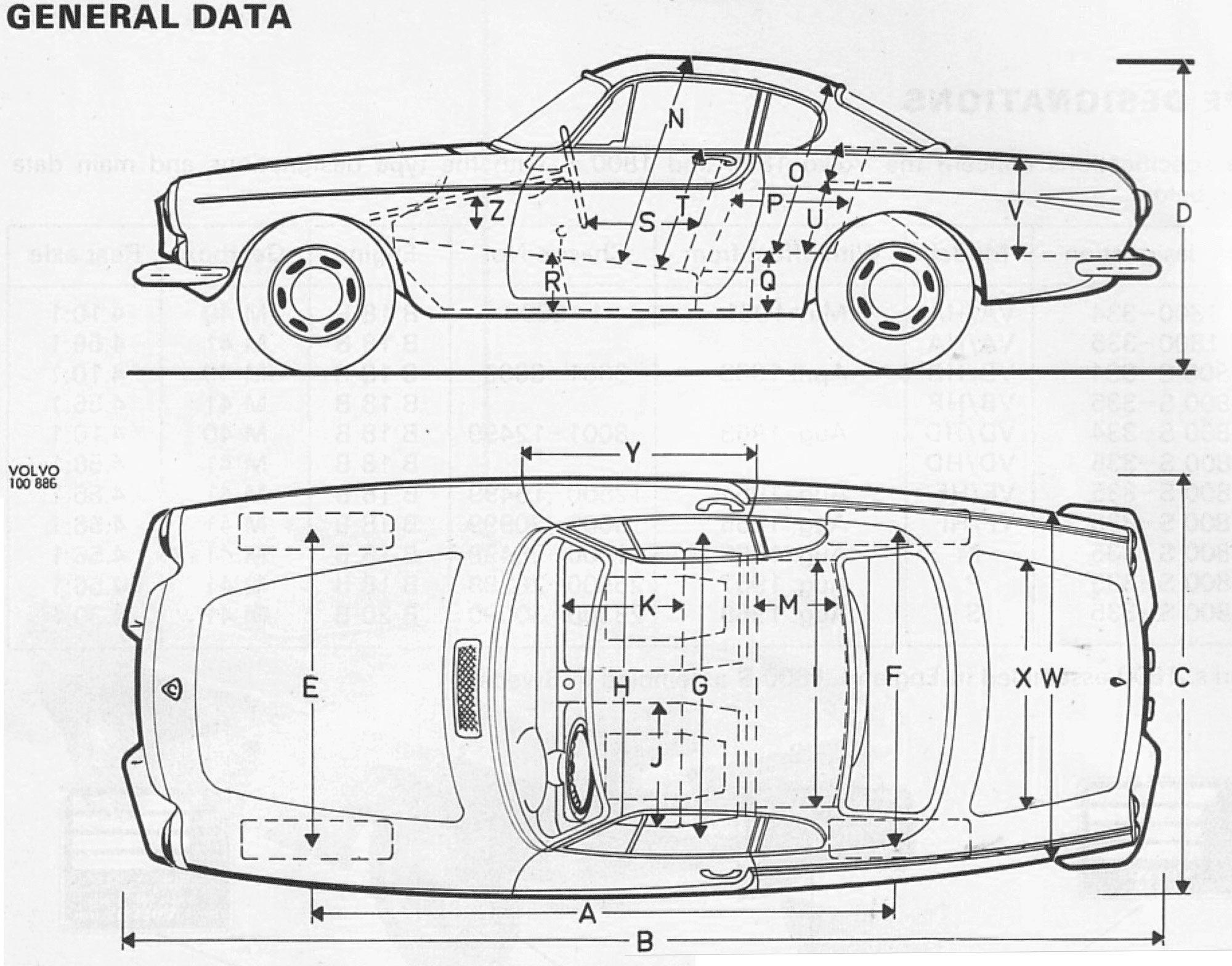 Volvo C70 Dimensions