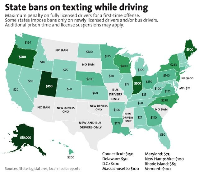 This Map Shows State By State Penalties For Texting While Driving Texting While Driving Millennials How To Create Infographics