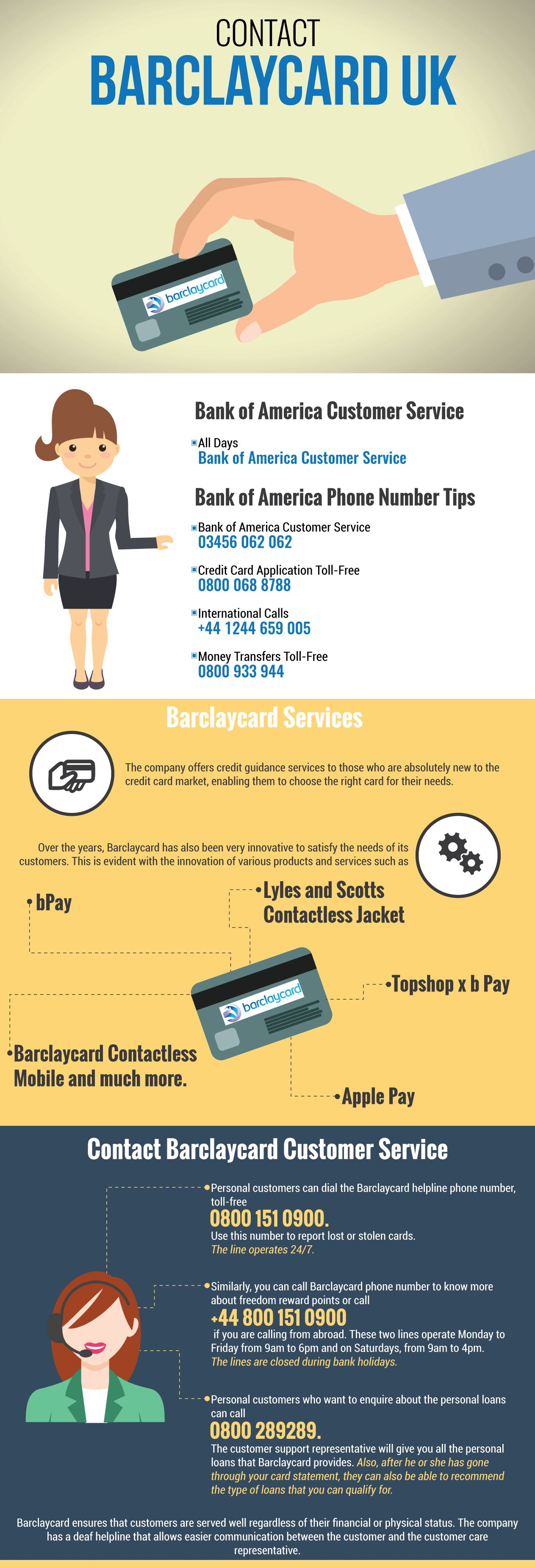 Bank of america business equipment loans