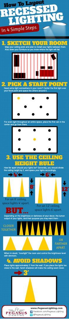 Heres how to map out your recessed lights an infographic pegasus lighting blog