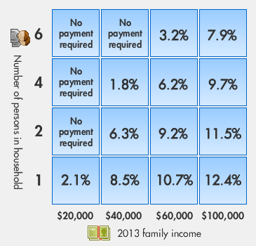 Reference Student Loans Ibr Payment Caps As A Percentage Of The