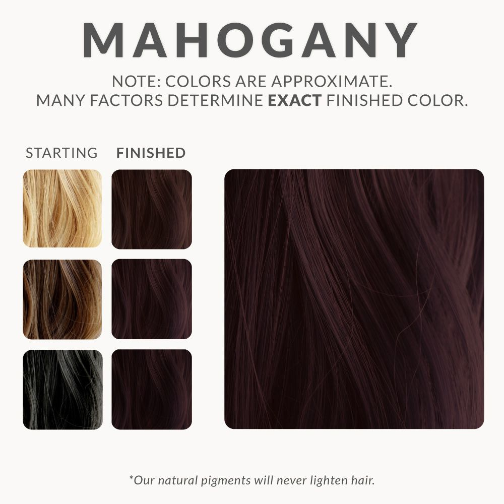 Mahogany Henna Hair Dye | People in 2019 | Red henna hair ...