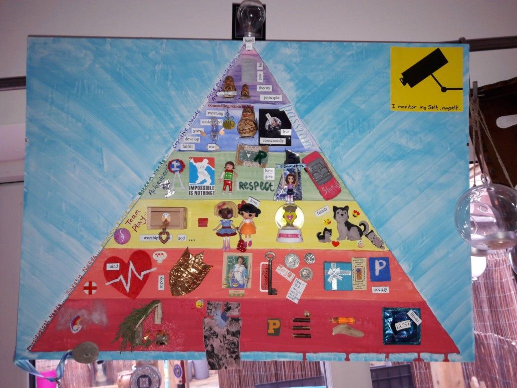 Maslow S Hierarchy Of Needs Make Foundations To Build On
