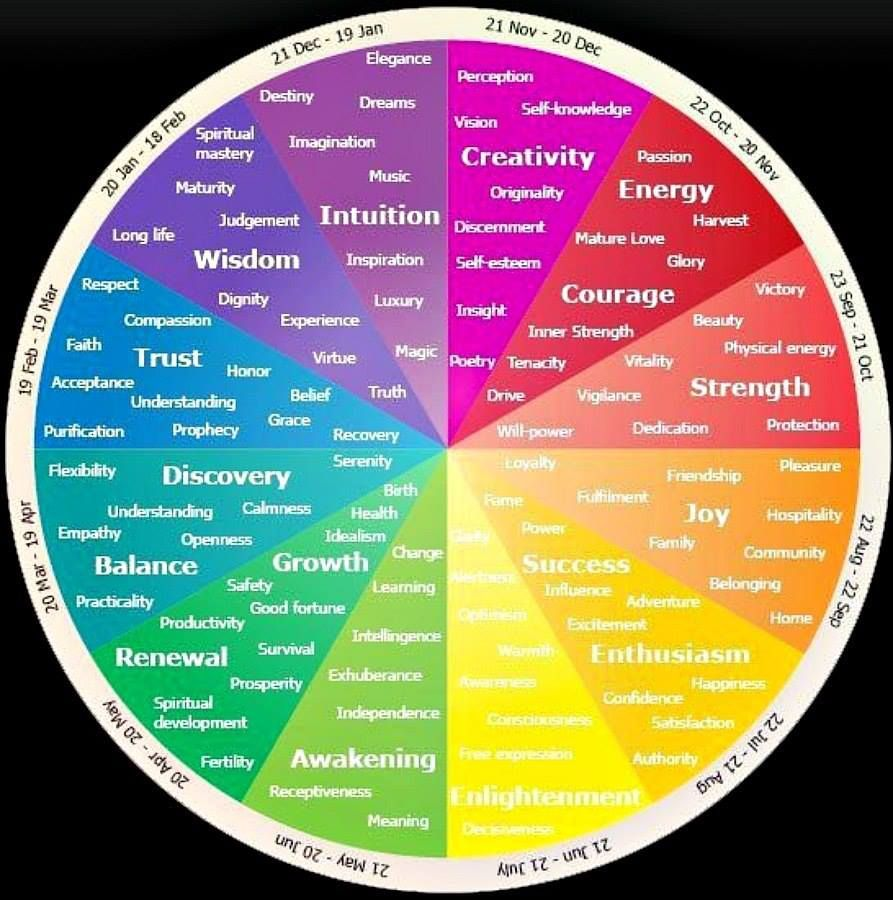 Colour wheel meanings colourreferring rainbows v color can evoke different moods for example red aggressive paint colors and chart colours their finance best free home design idea inspiration nvjuhfo Images