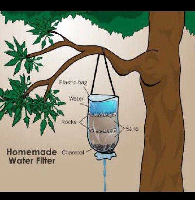 homemade survival water filter. Homemade Water Filter: \ Survival Filter E