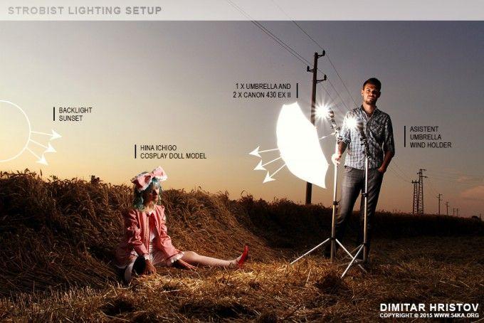 sunset portrait strobist setup lighting scheme posing rh pinterest co uk Strobist Lighting Seminar 1 Light Strobist Photography