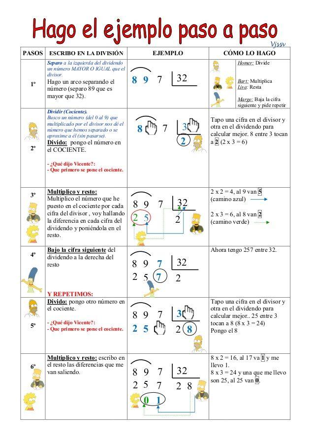 Division Por Dos Cifras Paso A Paso Divisiones Matematicas Divisiones De Dos Cifras Fichas De Matematicas