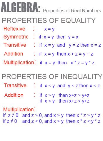 Twitter Tutoronthego Definition Algebra Is The Algebra Help Algebra Mathematics
