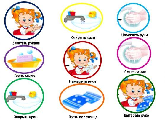 картинки последовательность мытья рук для детей