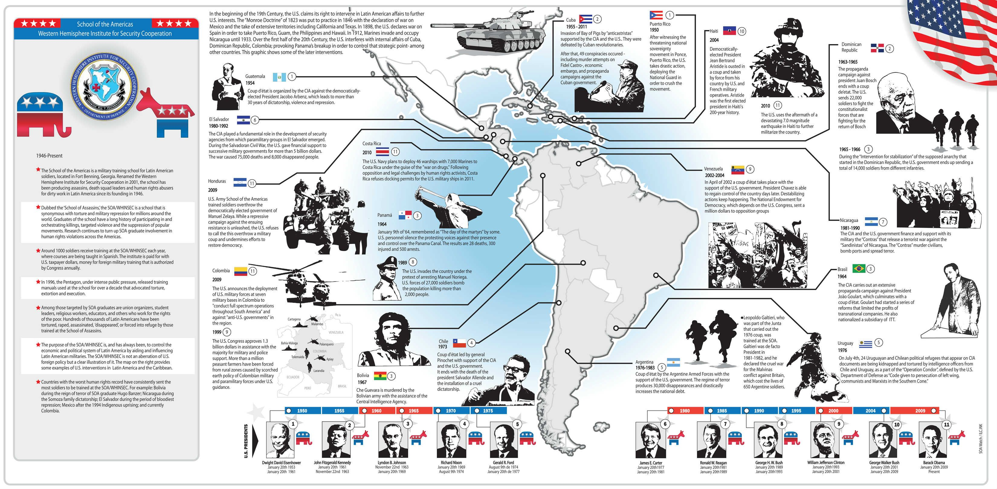 Us Intervention In Latin America Map The Washington Post | Military intervention, Schools in america, Map