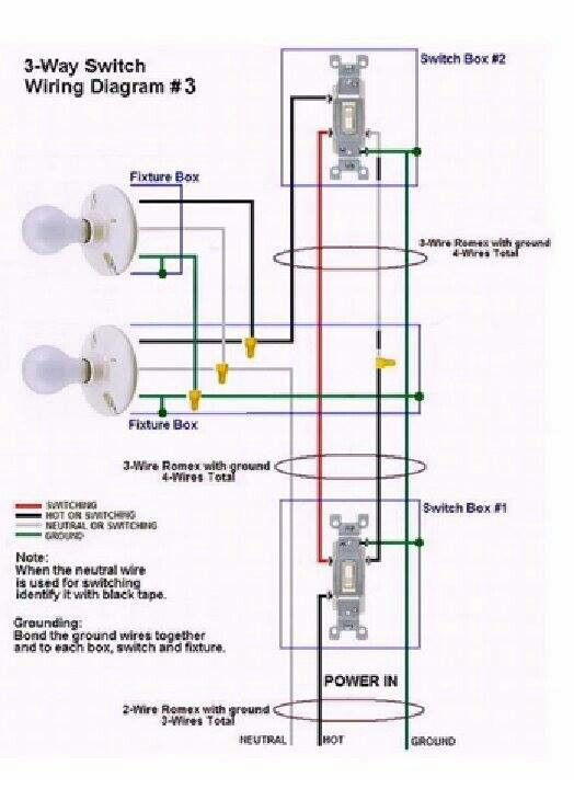 3 Way Switch Wiring Diagram 3 3 Way Switch Wiring Diy Electrical Electricity