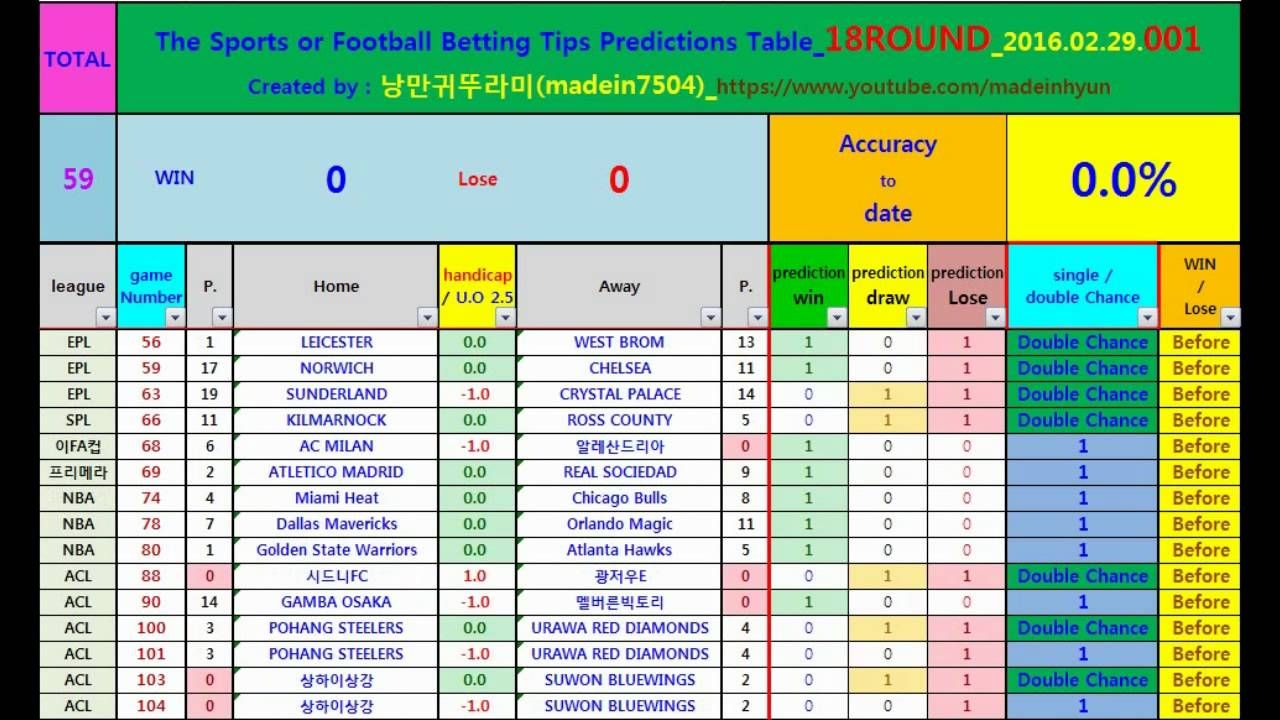 Isl football chart betting cash in your bitcoins for dummies