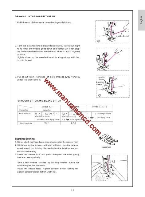 Europro 40 40 40 40 Sewing Machine Instruction Manual Inspiration How To Thread Euro Pro Sewing Machine