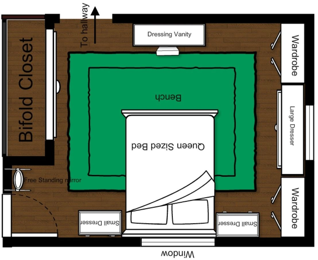 Big Master Bedroom Layout Ideas For Square Rooms