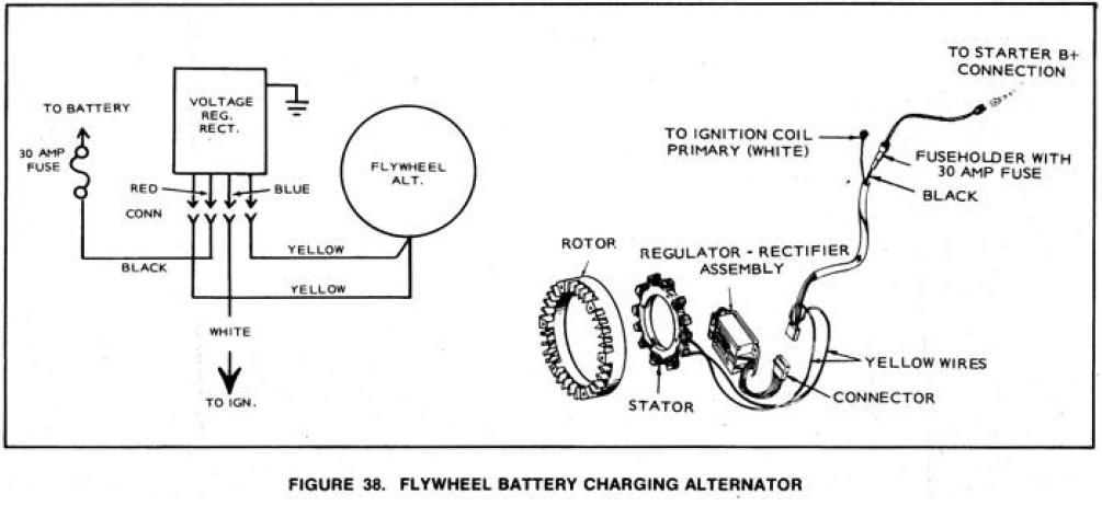 gravely 816 wiring schematic diagram schematic rh yomelaniejo co Gravely Ignition Switch Diagram Gravely 260Z Wiring-Diagram