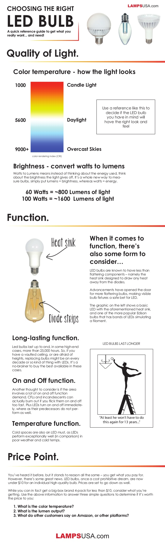 40 Benefits Advantages Of Switching To Led Lighting Unique Fun Led Energy Efficient Lighting Incandescent Lighting