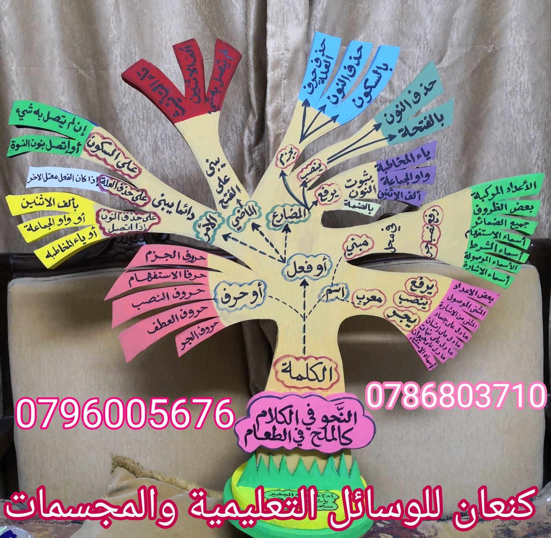 مجسم شجرة النحو من الوسائل التعليمية للغة العربية School Crafts