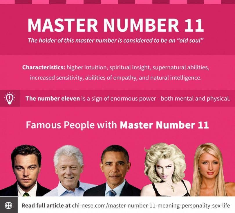 master number 11 meaning