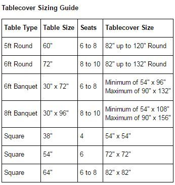 Table Cover Sizing Guide For Event Planning Tablecloth Sizes