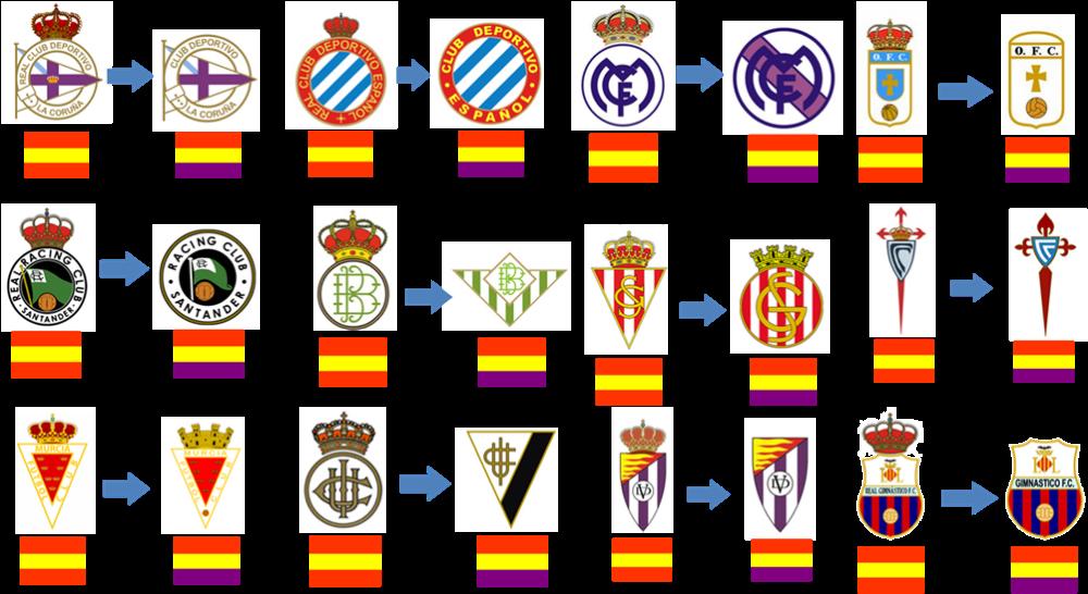Cuando Los Equipos Reales Perdieron La Corona En Sus Escudos Escudo Nombres De Clubes Equipo