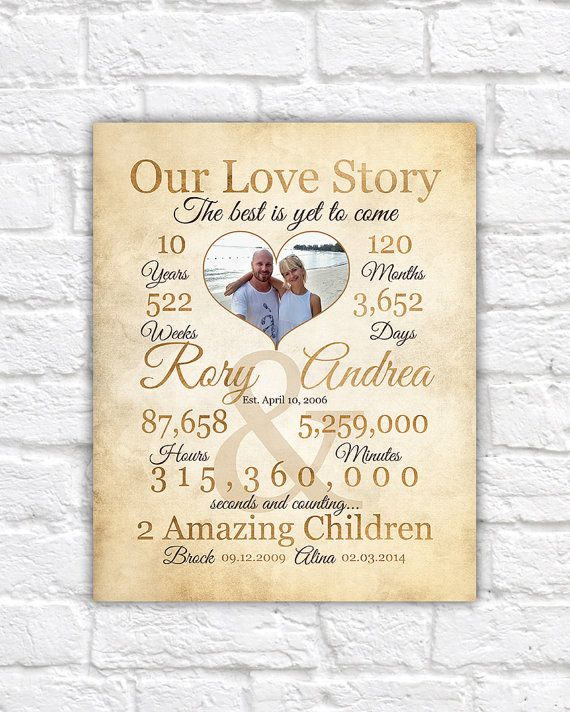 10 Year Anniversary Gift For Her Anniversary Gift For Him Etsy 10 Year Anniversary Gift Anniversary Ideas For Him Anniversary Gifts For Him