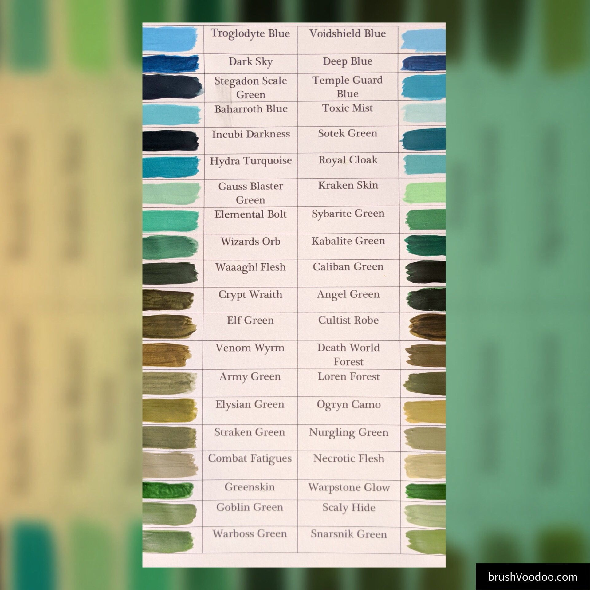 Paint Reference Chart For Citadel And Army Painter Acrylic Paints Created To Make Miniature Painting Colour Sc Paint Charts Miniature Painting Reference Chart