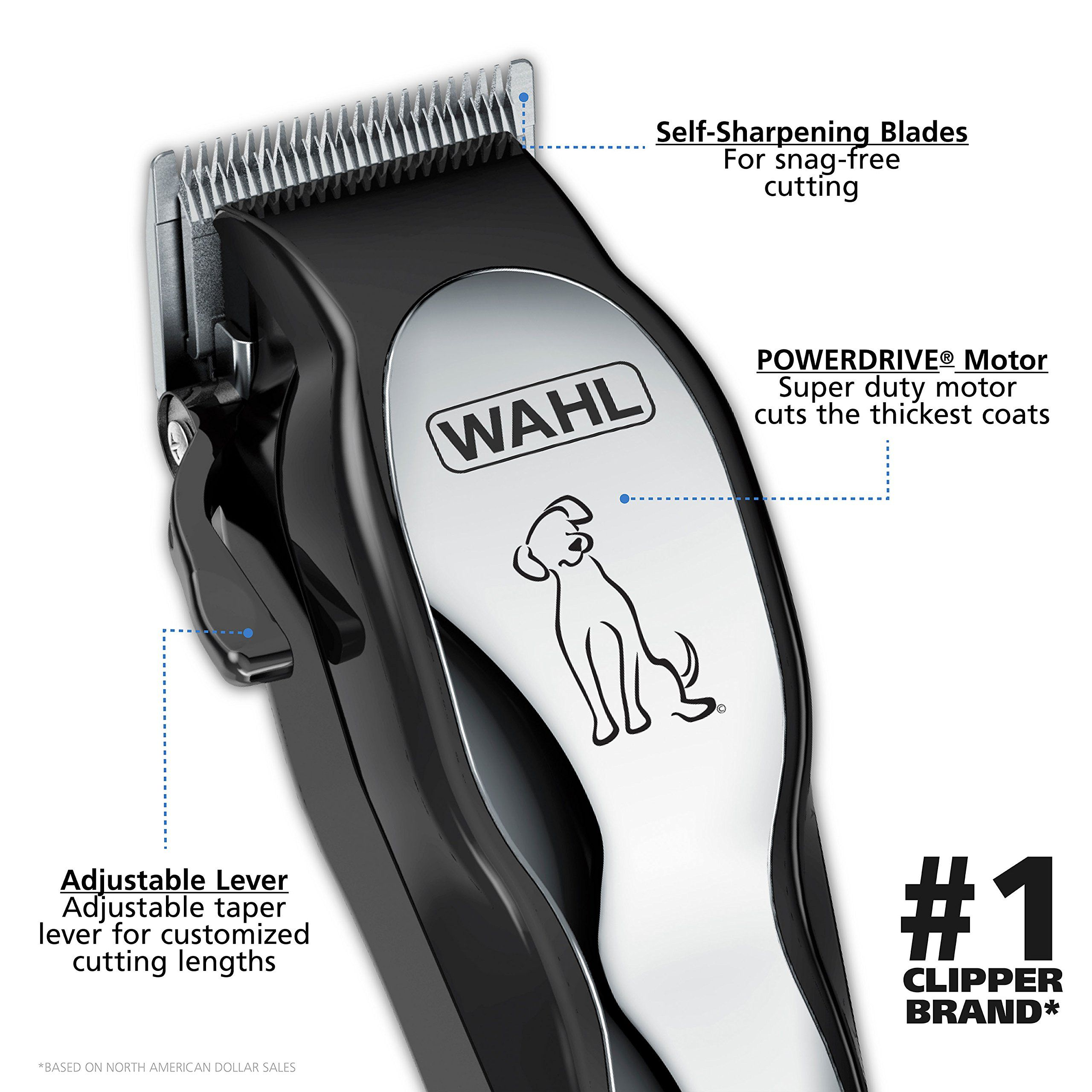 Wahl Clipper Petpro Pet Clipper Dog Grooming Kit For Small Large Dogs Thick Coats Heavy Duty Cats Low Noise Quiet By Dog Clippers Dog Grooming Dog Grooming Diy