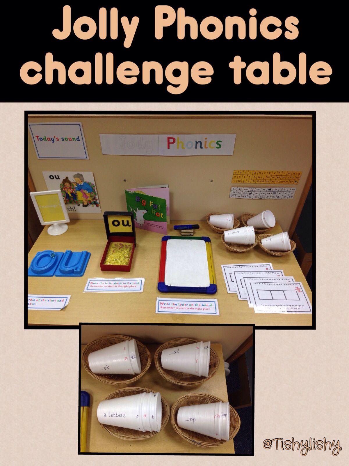 Jolly Phonics Challenge Table
