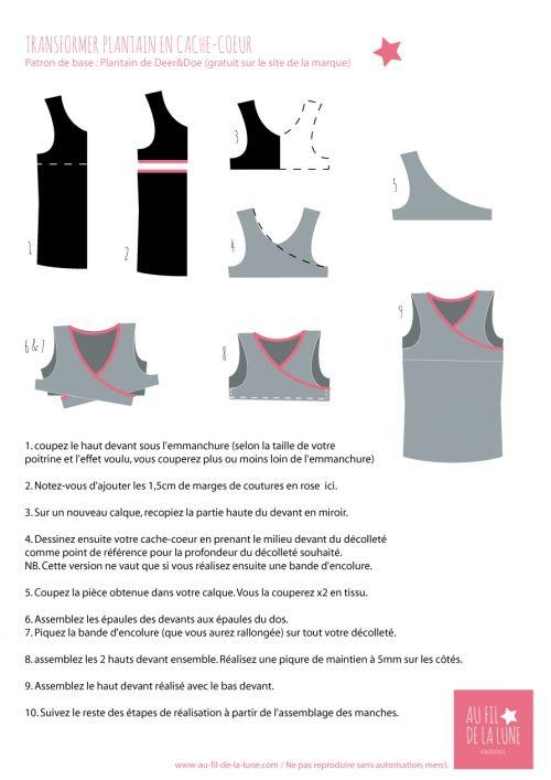 Pin de Celeste Duerto en Basicos de costura | Pinterest | Costura ...