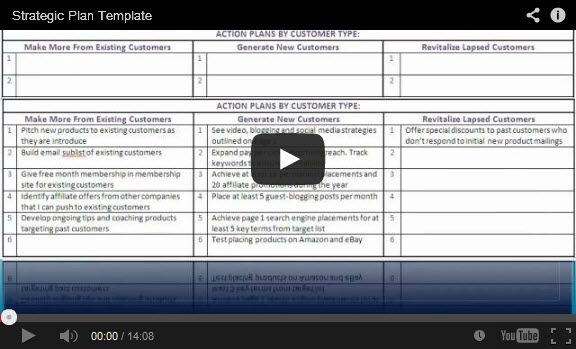 How to create a strategic plan video + free downloadable template