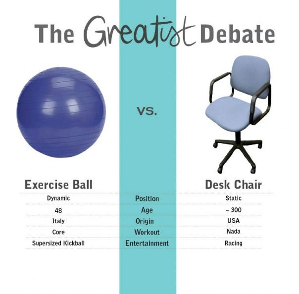 Swiss Ball vs. Office Chair — The Greatist Debate | Food | Pinterest on ball skirt, ball computer chair, ball chair target, ball chair pad, medicine ball chair, ball chair base, ergonomic ball chair, ball egg chair, ball office furniture, ball on chair, exercise ball chair, ball knee chair, ball chair parts, ball shorts, ball chair with back, ball lounge chair, ball couch, ball work chair, balance ball chair, therapy ball chair,