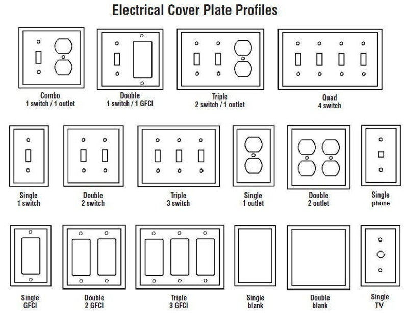 Check Switch Plate Jumbo Oversized Outlet Covers Checkered Etsy Switch Plate Covers Outlet Covers Plate Covers