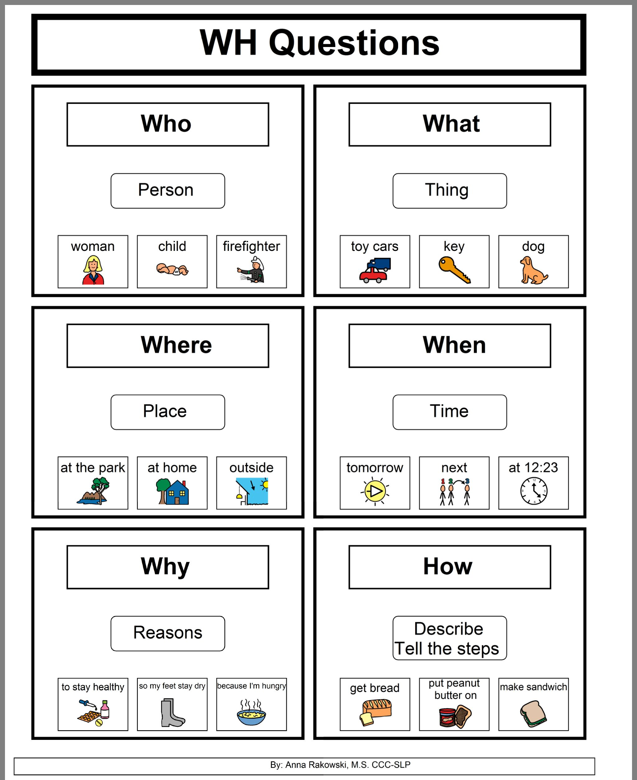 Wh Question Anchor Chart