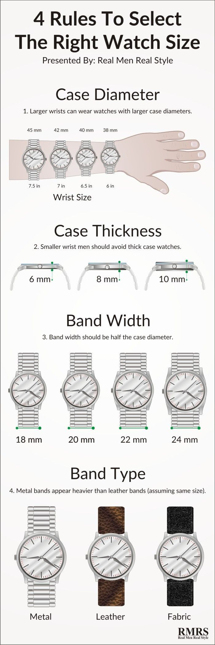 How to buy the right sized watch menwatches also rules on size infographic rh pinterest